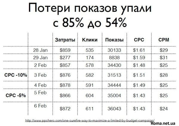 Ribalchenko_4
