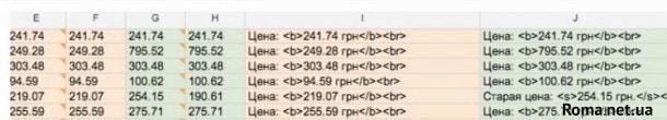 автоматизация e-mail рассылки