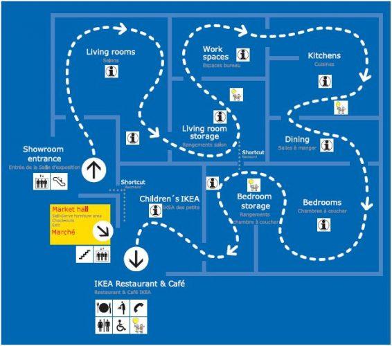 маршрут покупателя в магазине IKEA