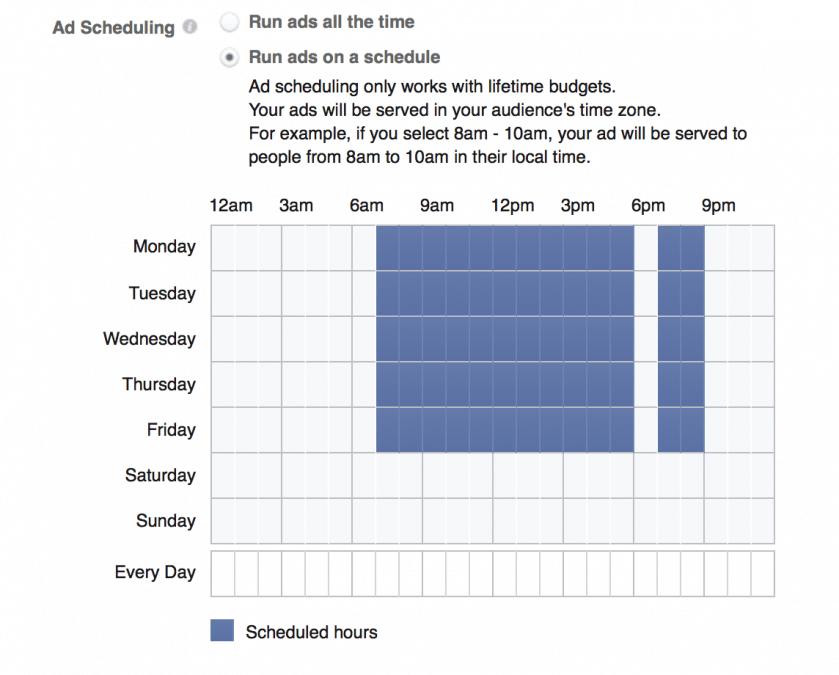Настрой график показа рекламы