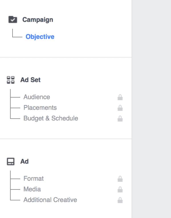 Этапы создания рекламы в фейсбуке