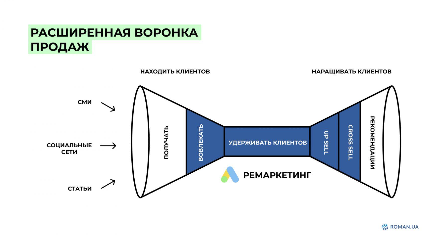 remarketing-4-1800x1013.jpg