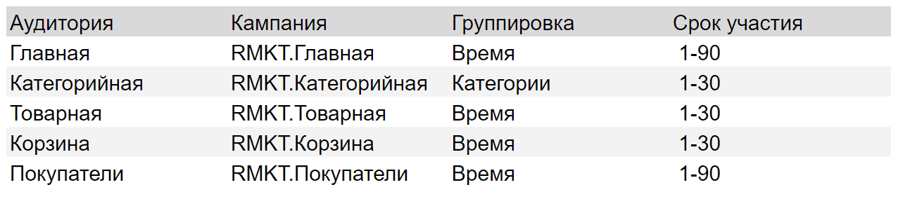 struktura-kampanij-1.png