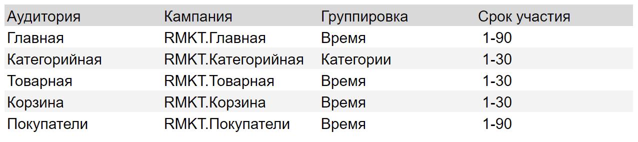 struktura-kampanij-2.png