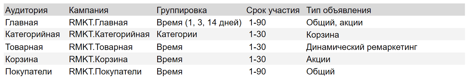 struktura-objavlenij.png
